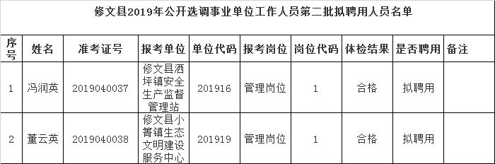 修文县事业单位.png