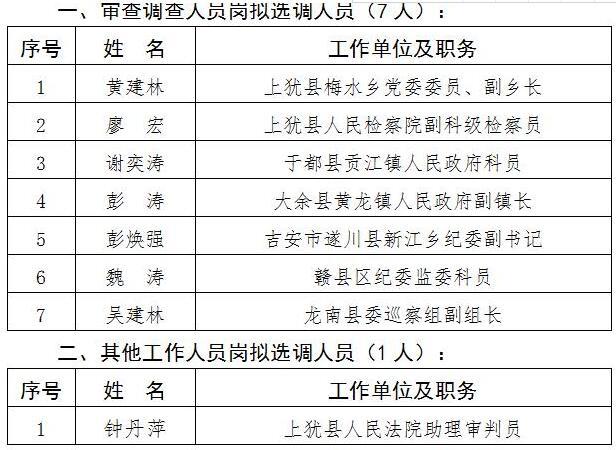 章贡区拟选调公示.jpg