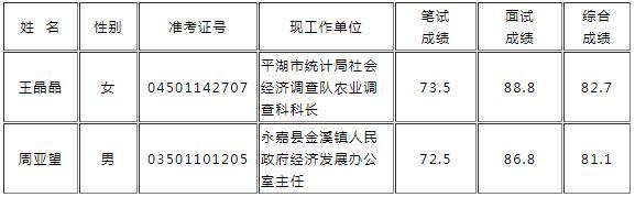 浙江省统计局拟遴选公示.jpg