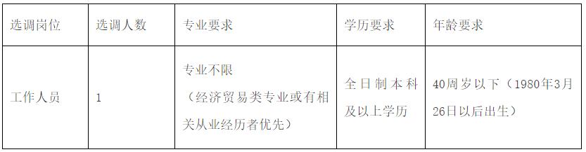 义乌市委改革办选调职位表.png
