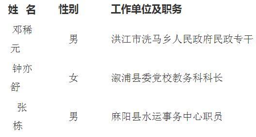 怀化市人才发展服务中心公开选调工作人员拟调人选名单.jpg