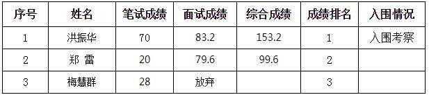 三门县考察名单.jpg