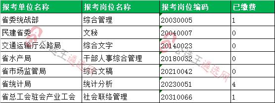 四川省(选调生).png