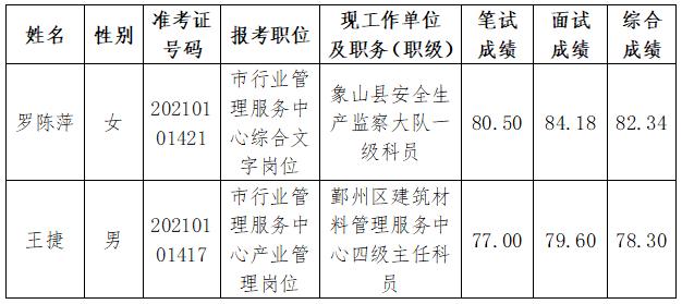 宁波市市工业行业管理服务中心.png